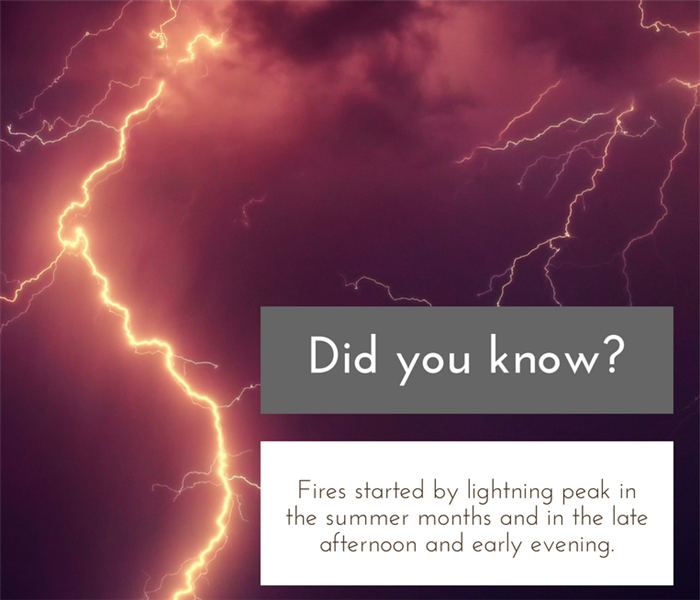 Fire Damage Facts About Lightning Fires
